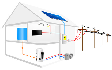 Pompe di calore u net energy consulting